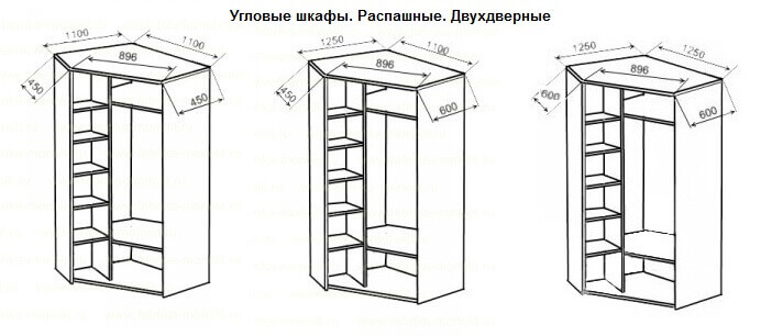 Угловой шкаф размеры
